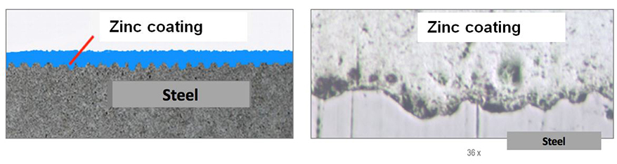 What Surface Preparation is Required for Metallizing?