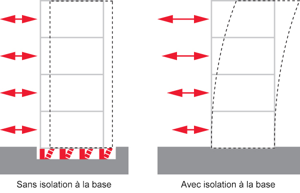 Base-structure-FR